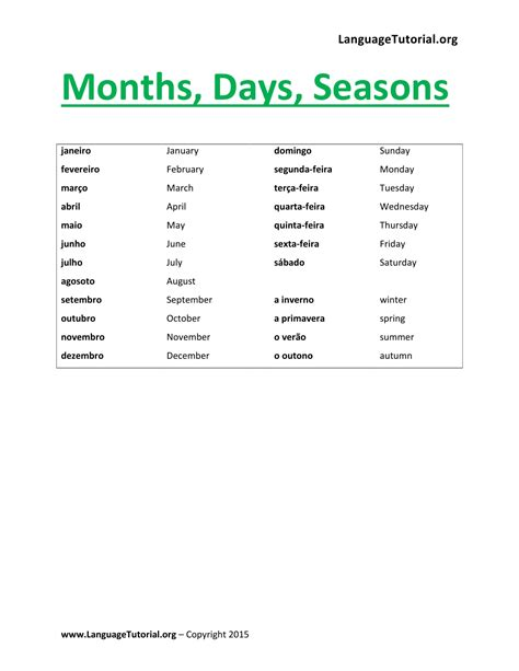 vocabulary worksheet beginner breadandhearth