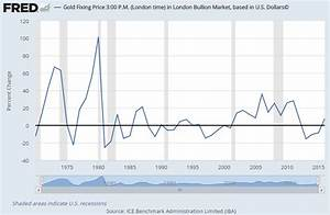 Gold Price +8% in 2017 Says Top LBMA Forecast | Gold News