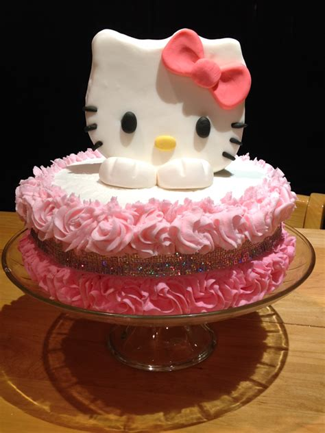 hello cake cakecentral