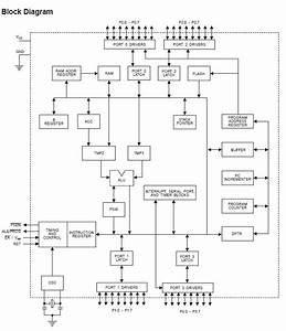Microprocessor Article About Microprocessor By The Free