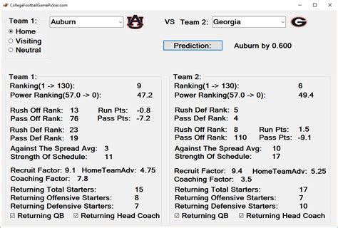 2017 College Football Week 11 Predictions and Premium ...
