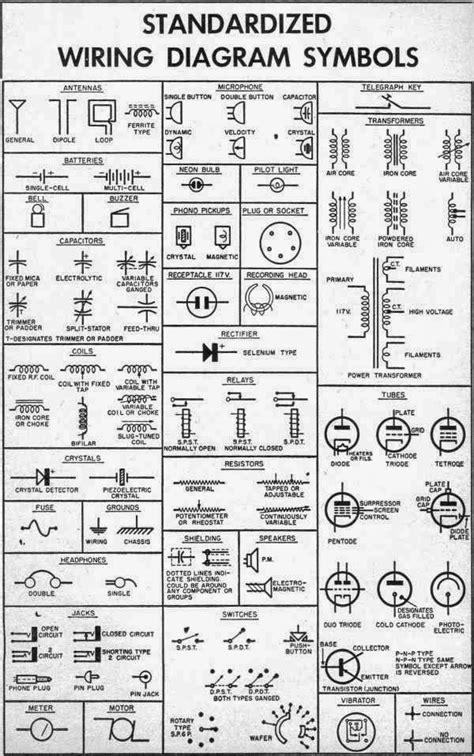 Electrical Symbols Engineering Pics