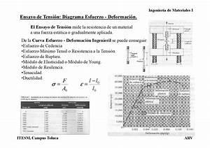 Propiedades Mecanicas By Juan Carlos