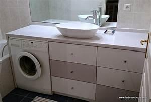 Béton Ciré Sur Plan De Travail Carrelé : siporex salle de bain latest beton cellulaire salle de ~ Dailycaller-alerts.com Idées de Décoration