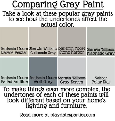 how to gray paint that works for your home