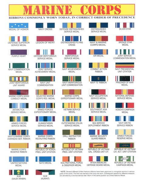 navy ribbon rack builder ribbon rack builder zuhause inspiration design