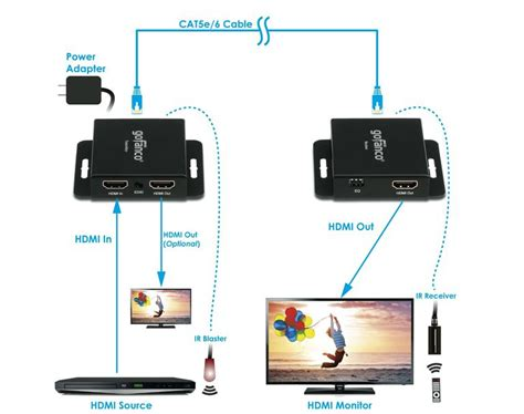 Sound Bar Wiring Diagram On Dish by How To Connect Hdmi Distances