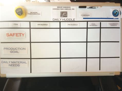 Daily Huddle Board Template