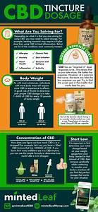 Cbd Tincture Dosage Guide   Cbdoilreviews