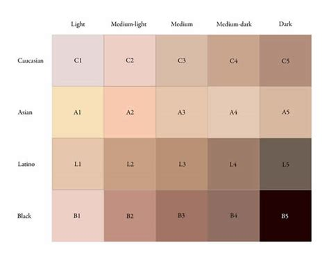 Skin Tones by Fairfax Cryobank Donor Skin Tone
