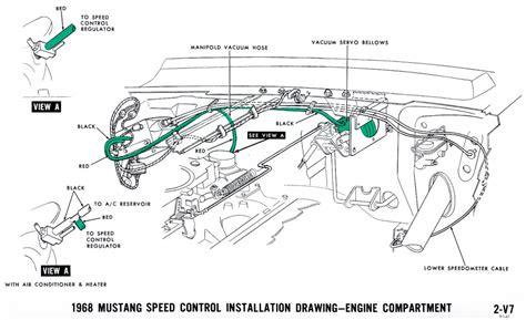 Ac Wiring Diagram 68 Mustang by 1968 Mustang Wiring Diagrams And Vacuum Schematics