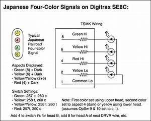 Dcc Signals