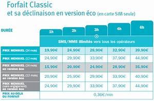 Comparatif Abonnement Mobile : 9 forfait bouygue mobile freudien ~ Medecine-chirurgie-esthetiques.com Avis de Voitures