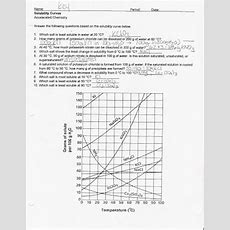 Accelerated Chemistry Solubility Curve Worksheet