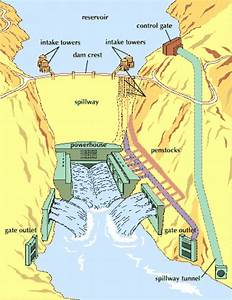 Hoover Dam Power Plant Diagram  U2013 Readingrat Net