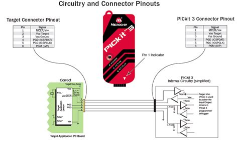 Microcontroller How Program Pic Electrical
