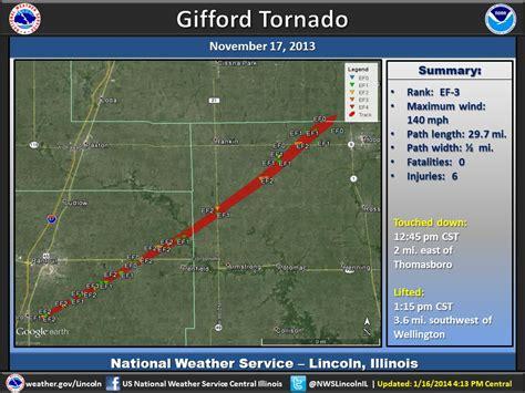 Champaign County Tornado