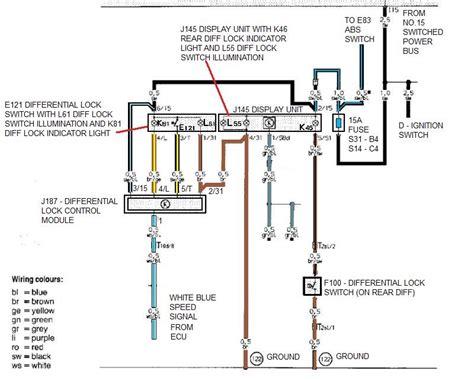 Inside The Rear Diff Lock Switch Audiworld Forums