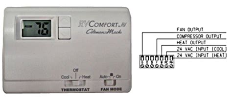 A broken air conditioner on a hot summer day can turn a situation from uncomfortable to an emergency. Coleman Mach 8330B3241 Digital Heat/Cool RV Air ...