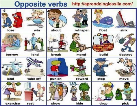 Important Opposite Verbs  Visual Expressions  English Learn Site