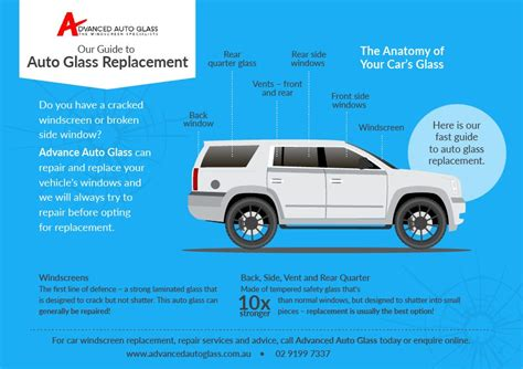 Our Guide To Auto Glass Replacement