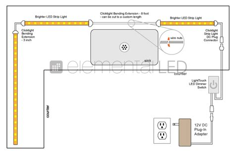 kitchen led cabinet lighting kit wiring diagram a