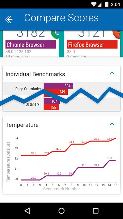 Mobile Benchmark by Vellamo Mobile Benchmark 187 Apk Thing Android Apps Free