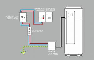 Raccordement Electrique Chauffe Eau : comment poser un chauffe eau thermodynamique leroy merlin ~ Nature-et-papiers.com Idées de Décoration