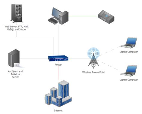 local area network lan computer and network exles metropolitan area networks