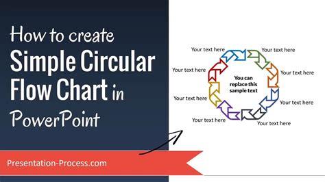 create simple circular flow chart  powerpoint