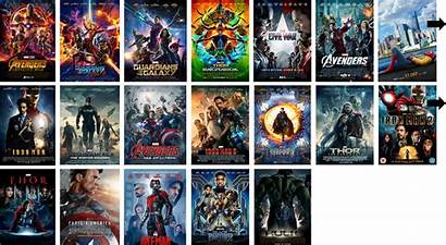 Marvel Films Ranking Think