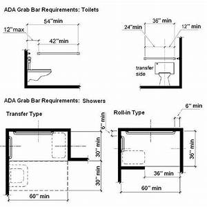 Rules of good bathroom design illustrated homeowner for Ada requirements for bathroom grab bars