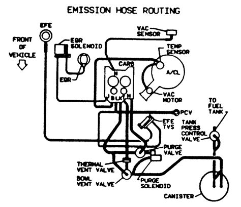 Carb 305 Chevy Engine Wiring Diagram by 1998 Bmw M3 3 2l Mfi Dohc 6cyl Repair Guides Vacuum