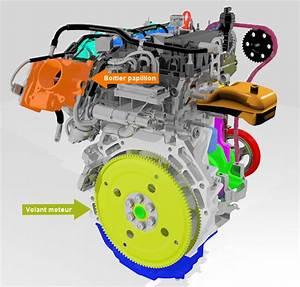 Couple Moteur Définition : sens de rotation d un moteur triphas voitures disponibles ~ Gottalentnigeria.com Avis de Voitures
