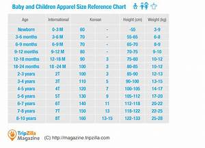 Uk Vs American Shoe Size Chart Infochart Korean Clothing Sizes Know Before You Shop