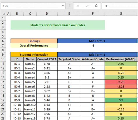 tracking student progress template tracking student progress excel template free exceldemy
