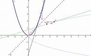 Höhenschnittpunkt Berechnen : umkehrfunktionen und deren ableitungen geogebra ~ Themetempest.com Abrechnung