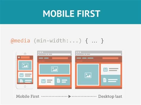 mobile media css media queries en css 191 c 243 mo funcionan silo creativo