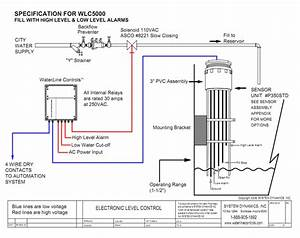 Sws5000 - Fill  High  And Low Alarms