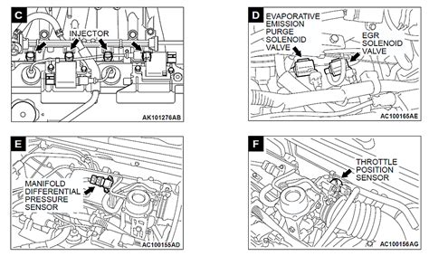 Toyotum 2 4 Engine Intake Manifold Diagram by Intake Manifold Diagram Evolutionm Mitsubishi Lancer