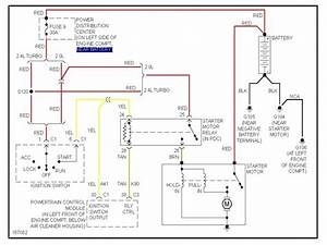 Dodge Neon 2003 Wiring Diagram