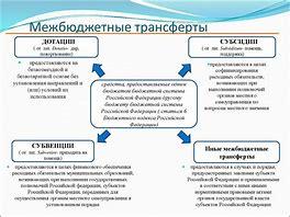 Определение и примеры публичной оферты согласно ГК РФ: объясняем простыми словами
