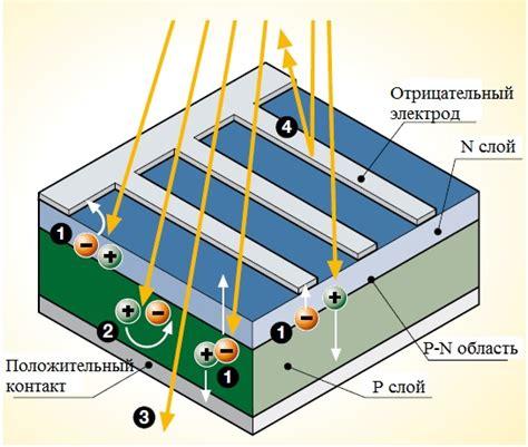 Заказать реферат на тему Возникновение районных электростанций и энергетических систем за 390 руб.