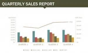 quarterly sales report quarterly sales report template