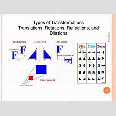 Transformations Ii Math For Interior Design
