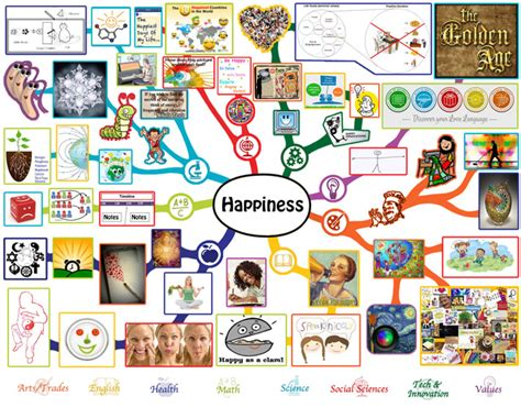 happiness lesson plan  shared education education