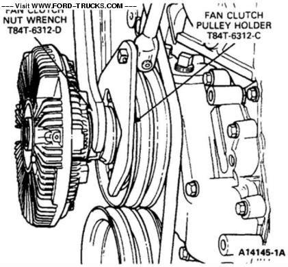 7 3 powerstroke fan clutch nut size ford powerstroke fan clutch removal