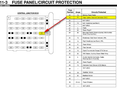 1997 Econoline Fuse Diagram by Ford Econoline E350 Fuse Diagram Daily Update Wiring Diagram