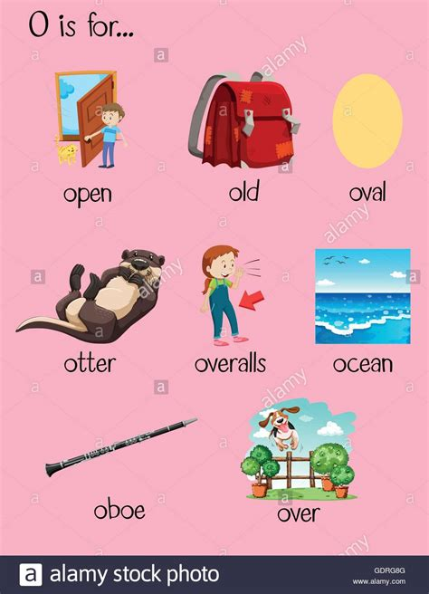 Words That Begin With The Letter A Tomyumtumwebcom