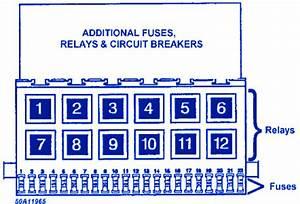 Volkswagen Passat 1996 Fuse Box  Block Circuit Breaker